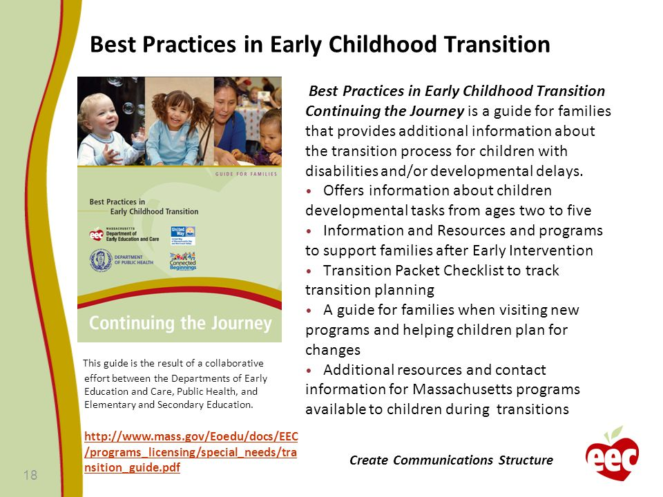 Best Practices in Early Childhood Transition
