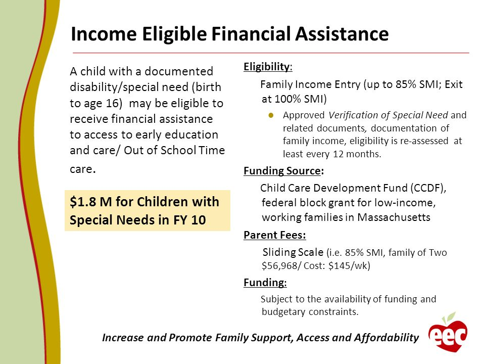 Income Eligible Financial Assistance