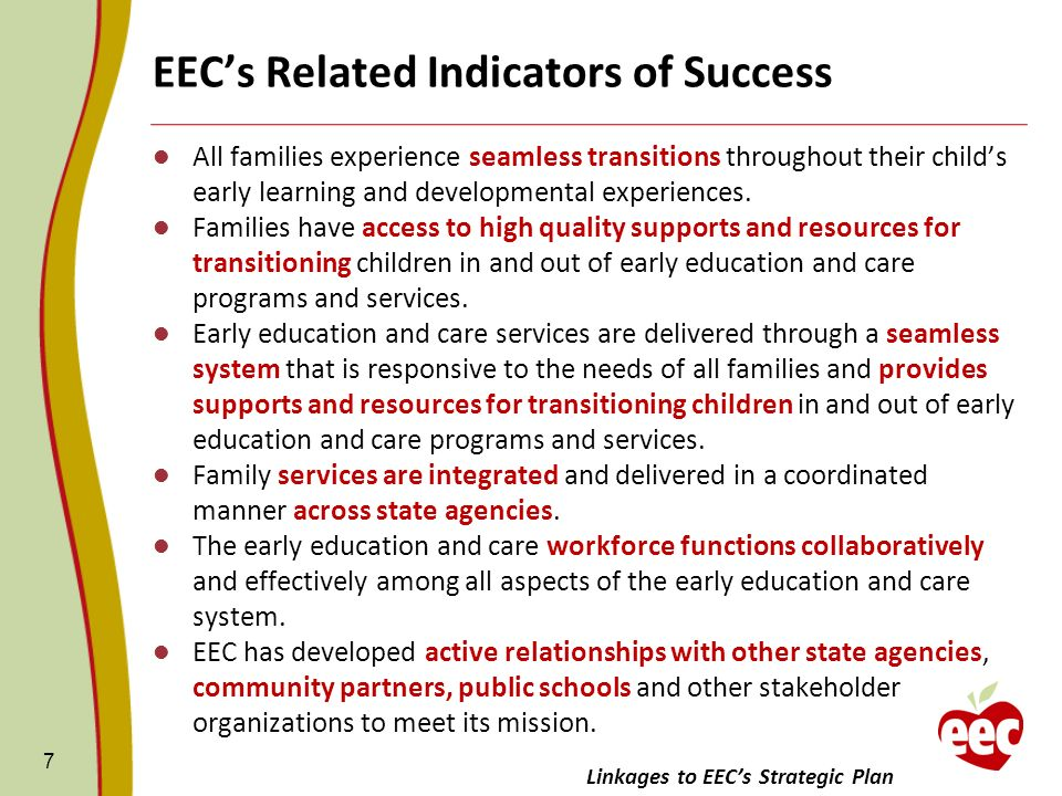 EEC's Related Indicators of Success