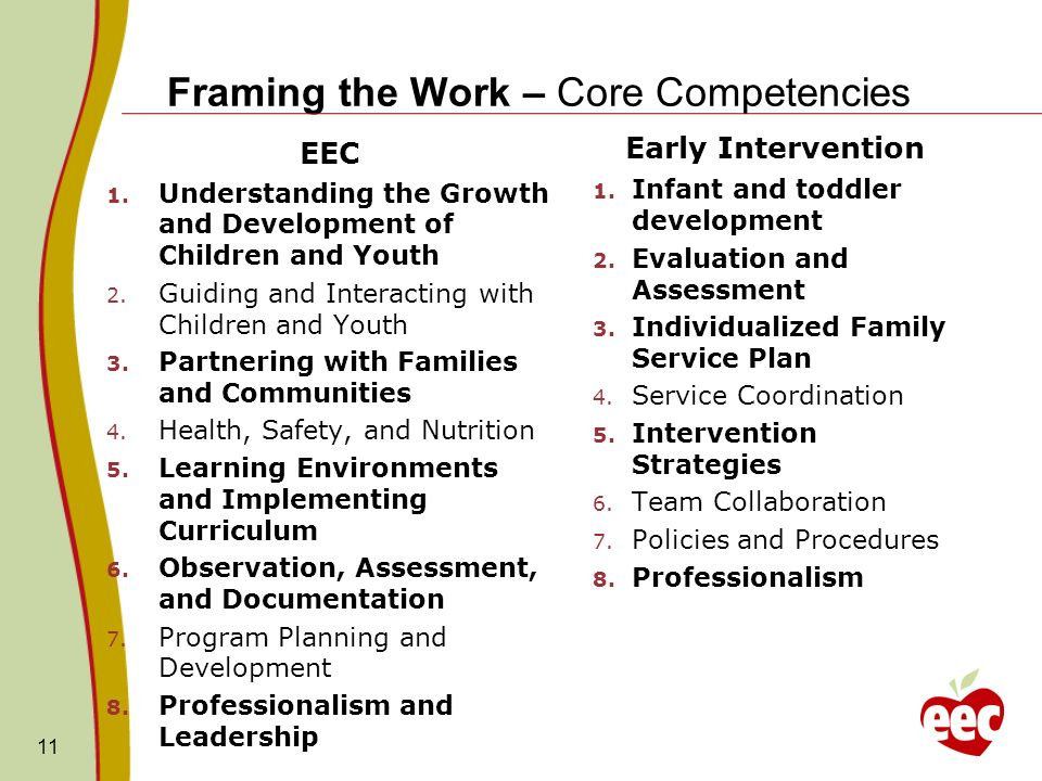 Framing the Work – Core Competencies