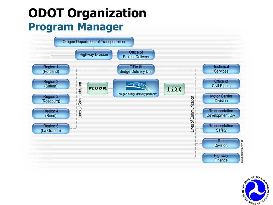 ODOT Organization Program Manager