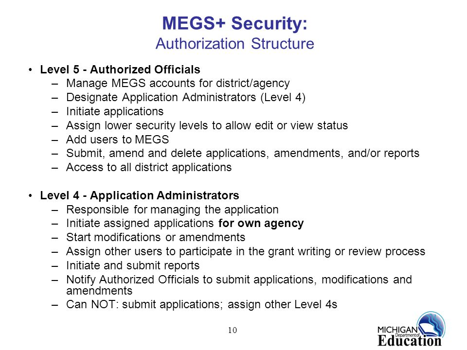 MEGS+ Security: Authorization Structure