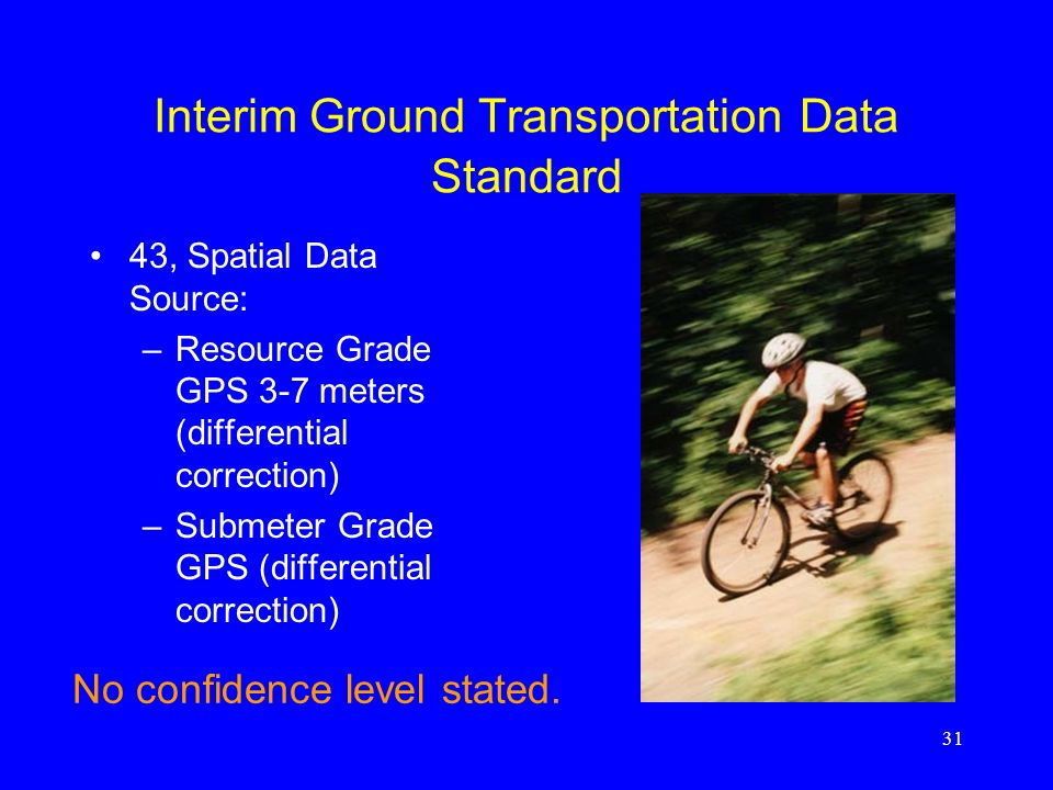 Interim Ground Transportation Data Standard