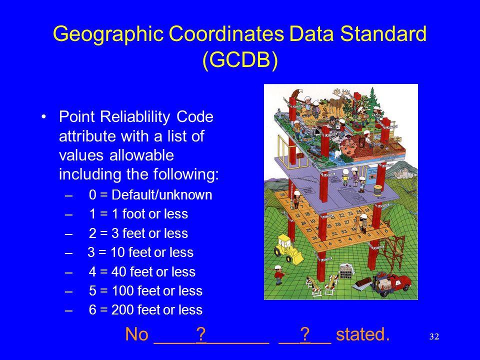 Geographic Coordinates Data Standard (GCDB)