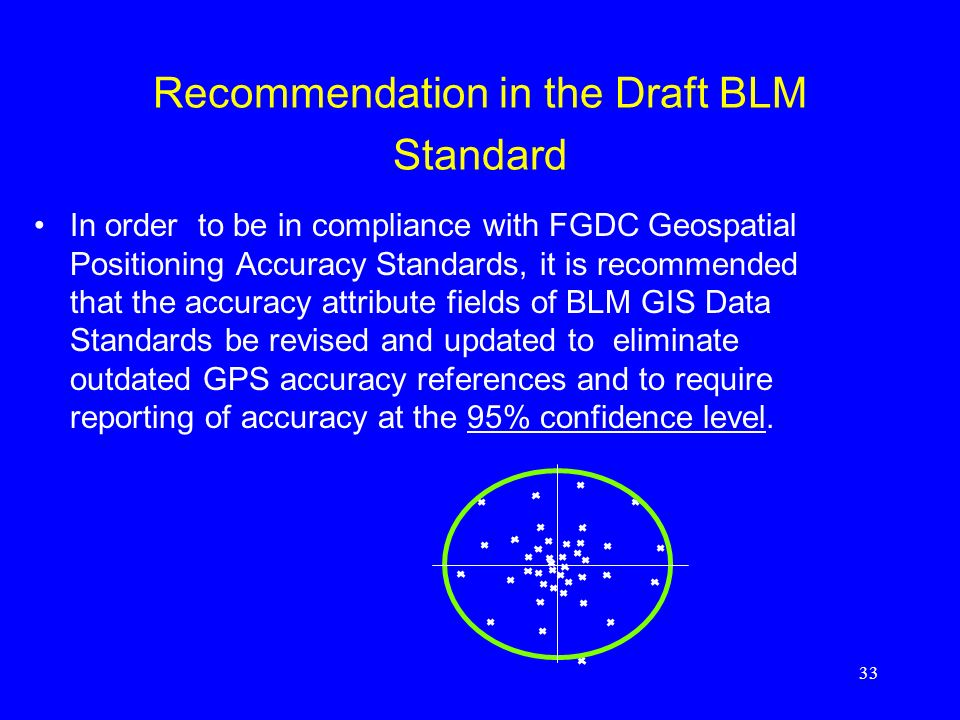 Recommendation in the Draft BLM Standard