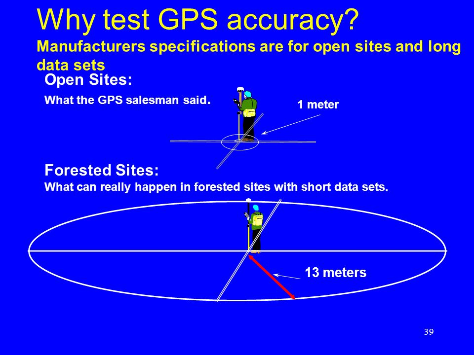 Why test GPS accuracy Manufacturers specifications are for open sites and long data sets