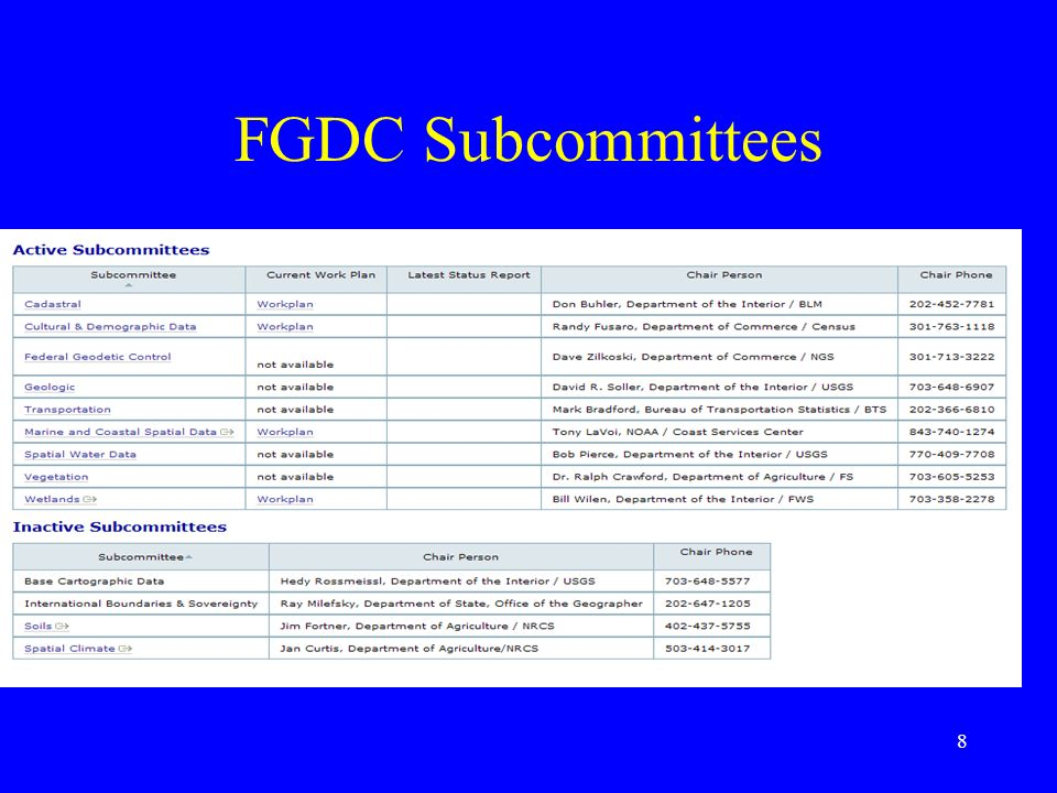 FGDC Subcommittees