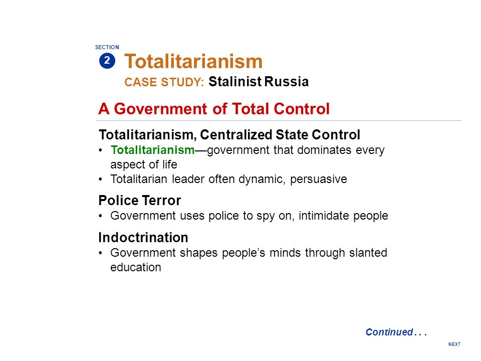 Totalitarianism A Government of Total Control