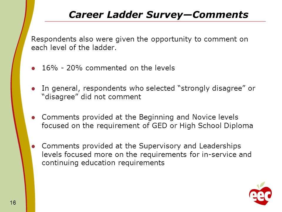 Career Ladder Survey—Comments