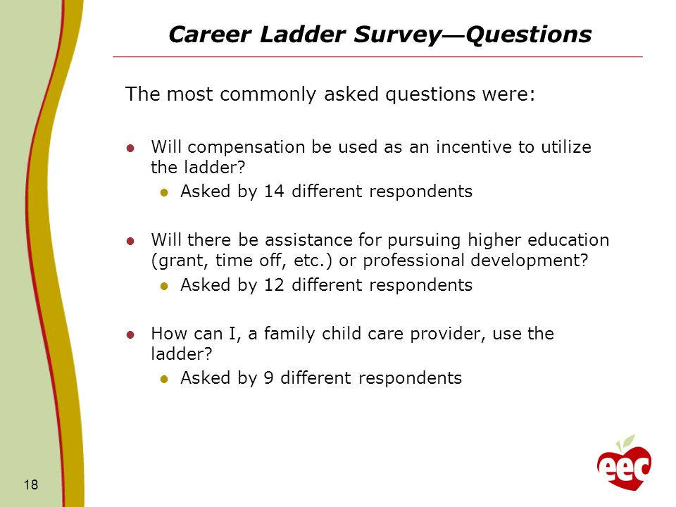 Career Ladder Survey—Questions