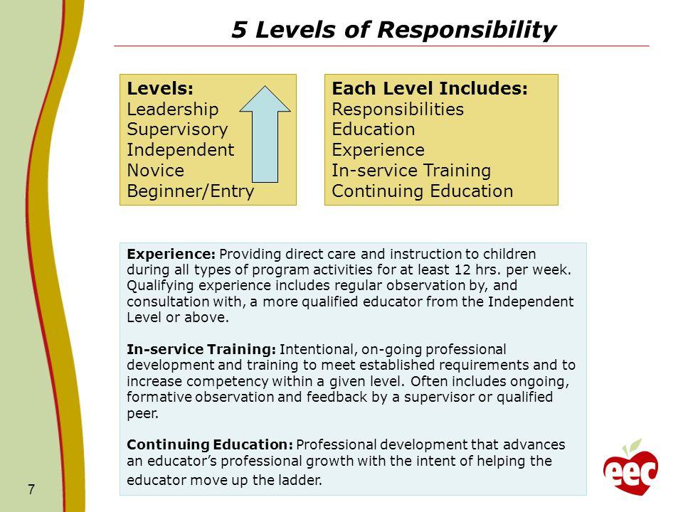 5 Levels of Responsibility