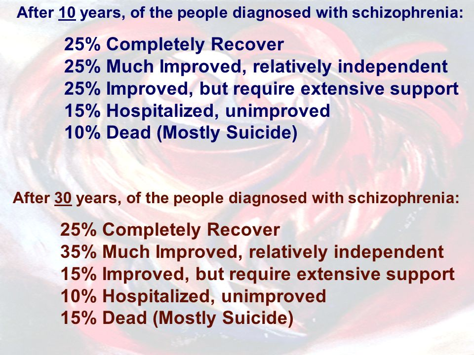 After 10 years, of the people diagnosed with schizophrenia: