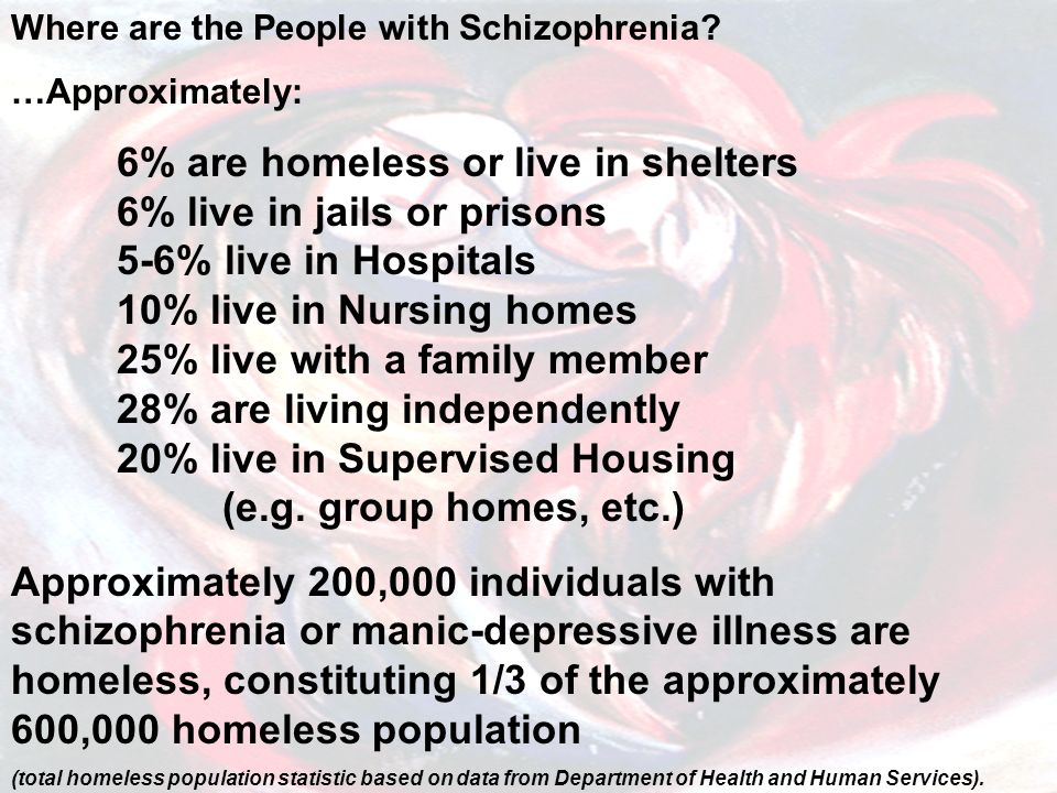 Where are the People with Schizophrenia