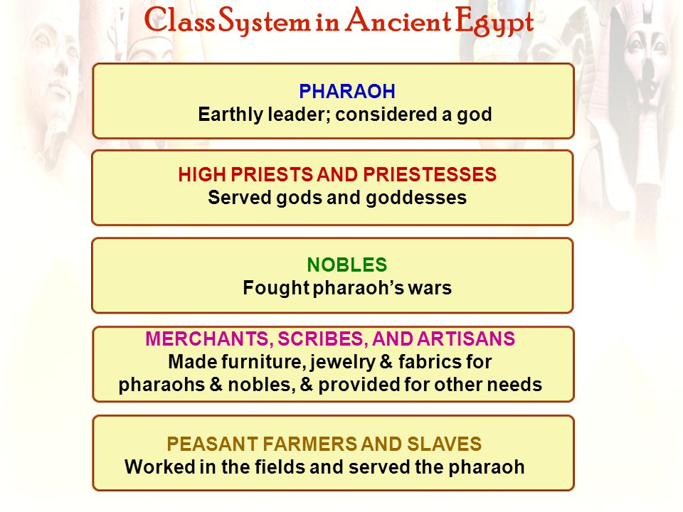 Class System in Ancient Egypt