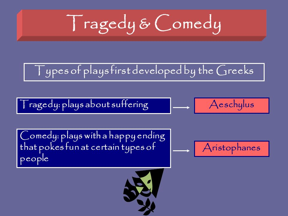 Types of plays first developed by the Greeks