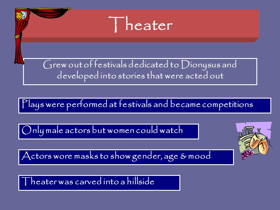 Theater Grew out of festivals dedicated to Dionysus and developed into stories that were acted out.