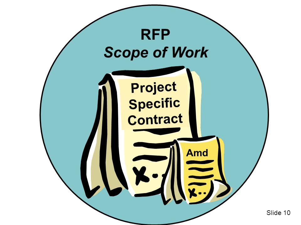 Project Specific Contract