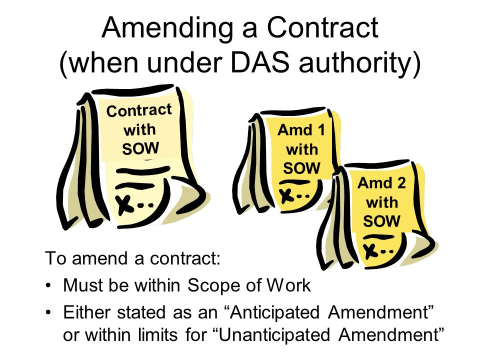 Amending a Contract (when under DAS authority)