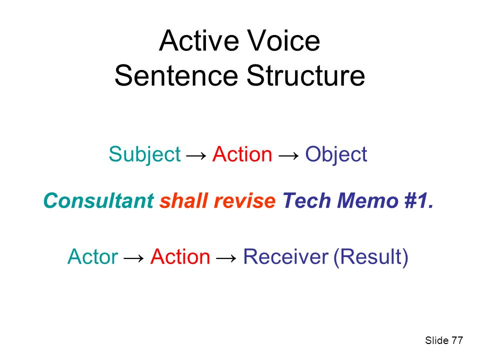 Active Voice Sentence Structure