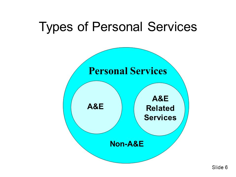 Types of Personal Services