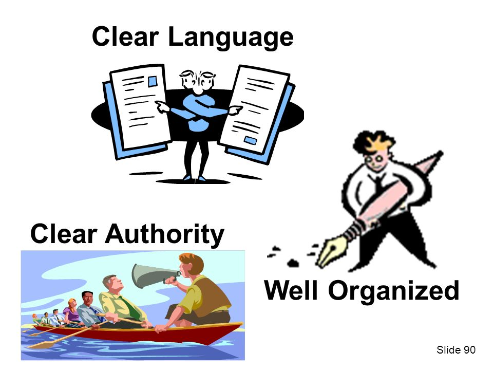 Clear Language Clear Authority Well Organized