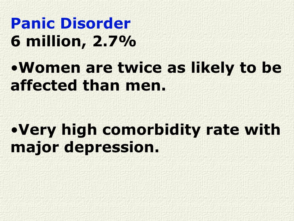 Panic Disorder 6 million, 2.7%