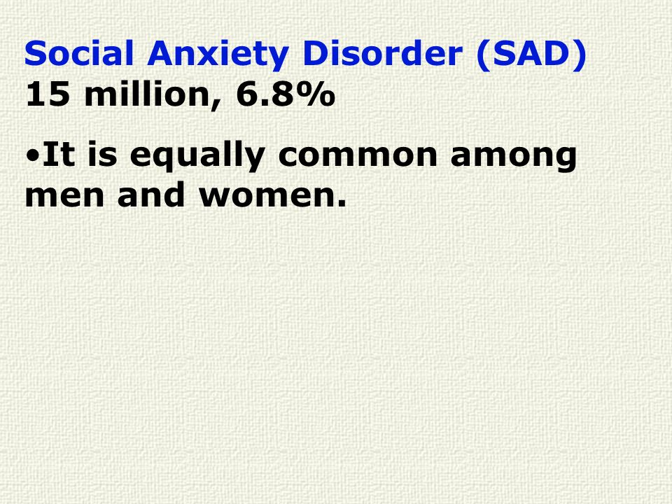 Social Anxiety Disorder (SAD) 15 million, 6.8%