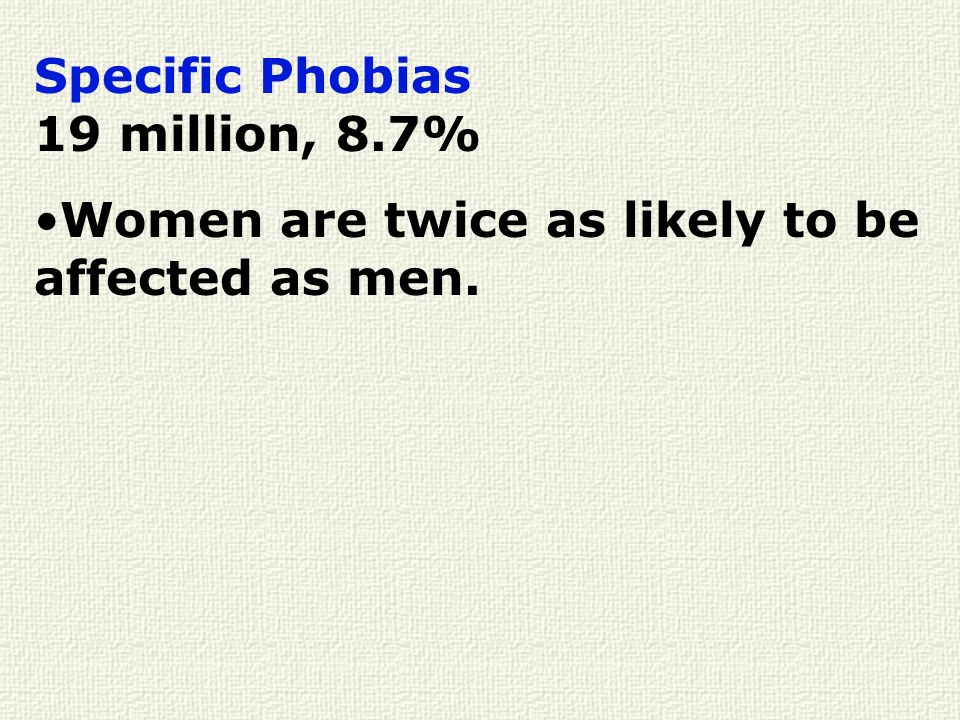 Specific Phobias 19 million, 8.7%