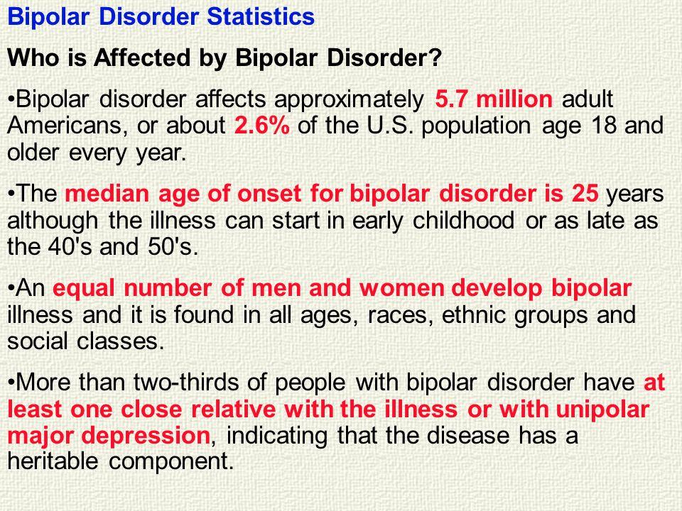 Bipolar Disorder Statistics