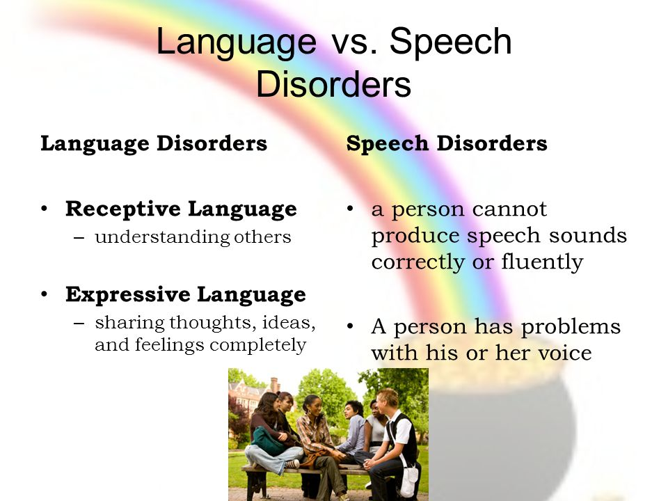 language disorders Language disorders may result from or be associated with a number of conditions among the most common, all of which we treat at lahey clinic, are the following: aphasia, attention deficit disorder (add), autism, developmental delays, traumatic brain injury (tbi.