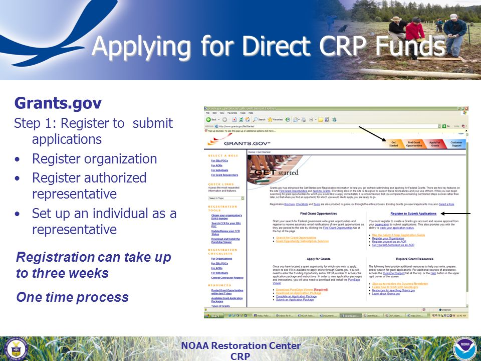 Applying for Direct CRP Funds