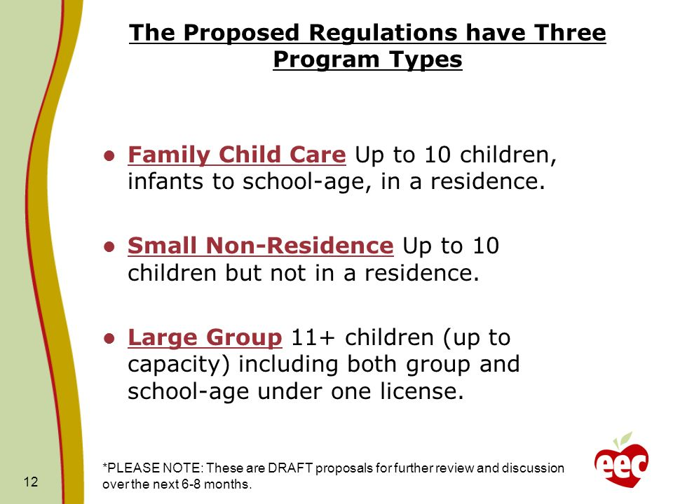 The Proposed Regulations have Three Program Types