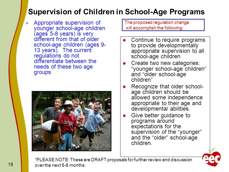 Supervision of Children in School-Age Programs