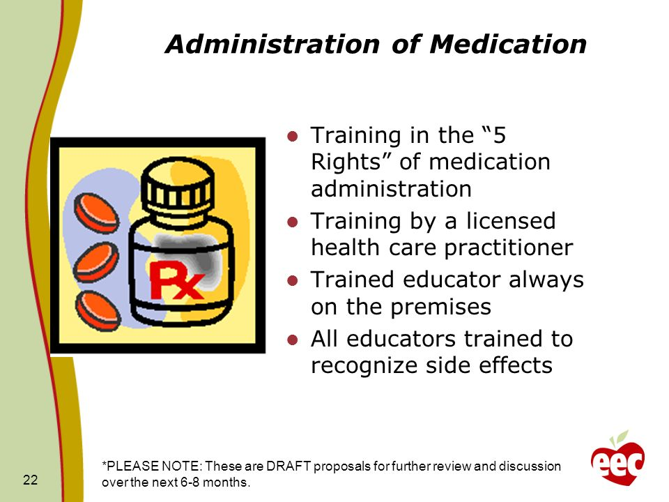 Administration of Medication