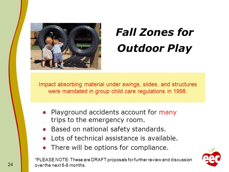 Fall Zones for Outdoor Play