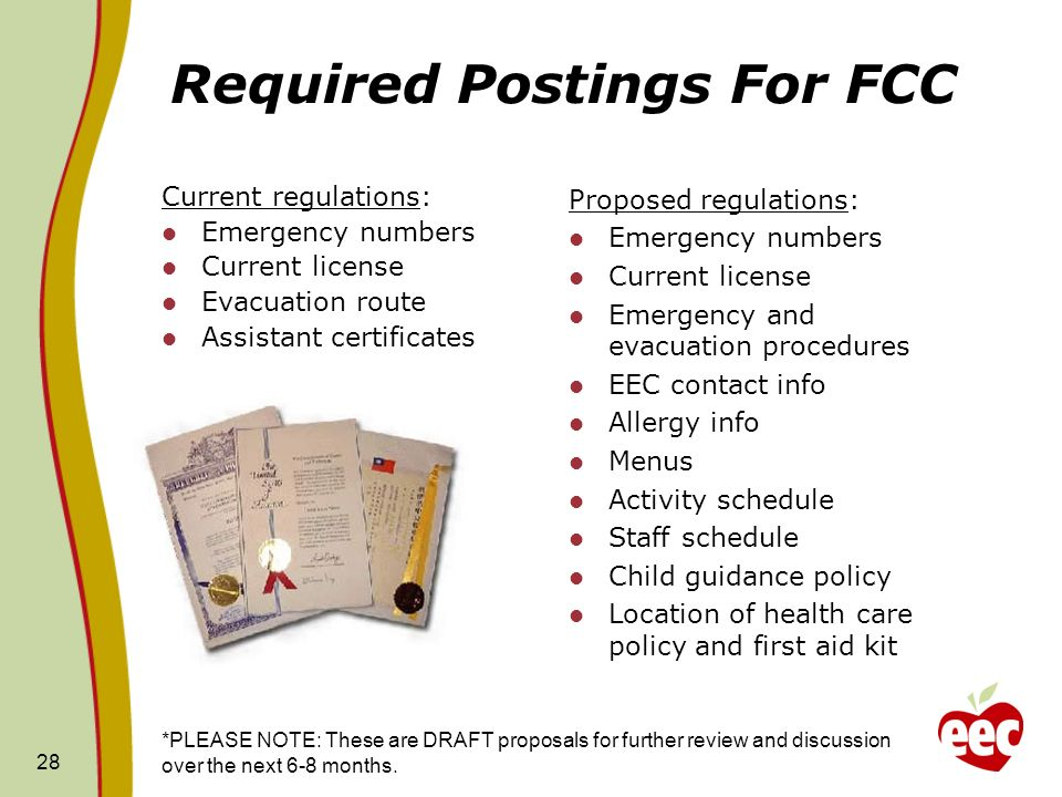 Required Postings For FCC