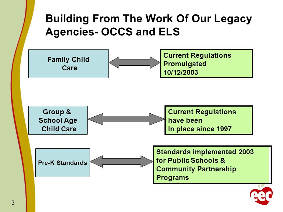 Building From The Work Of Our Legacy Agencies- OCCS and ELS
