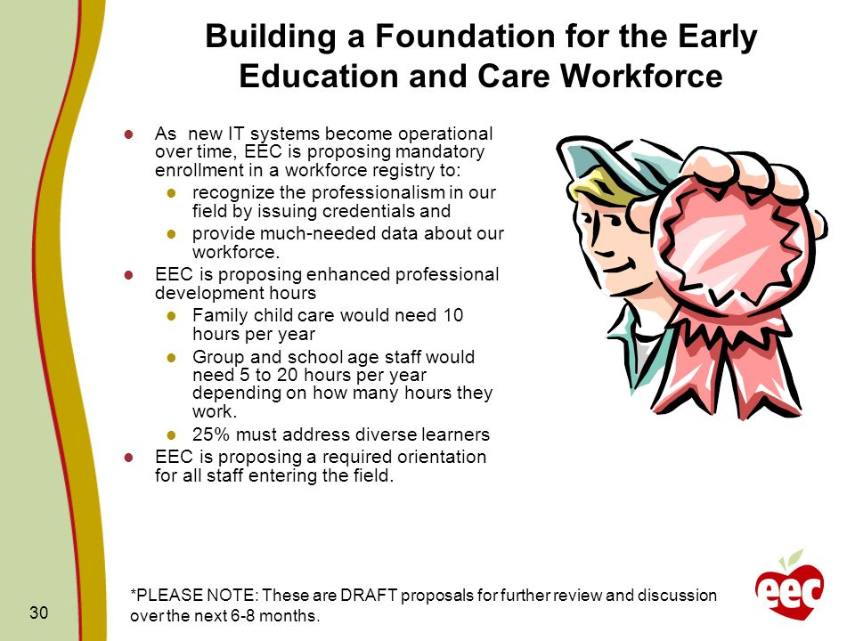 Building a Foundation for the Early Education and Care Workforce