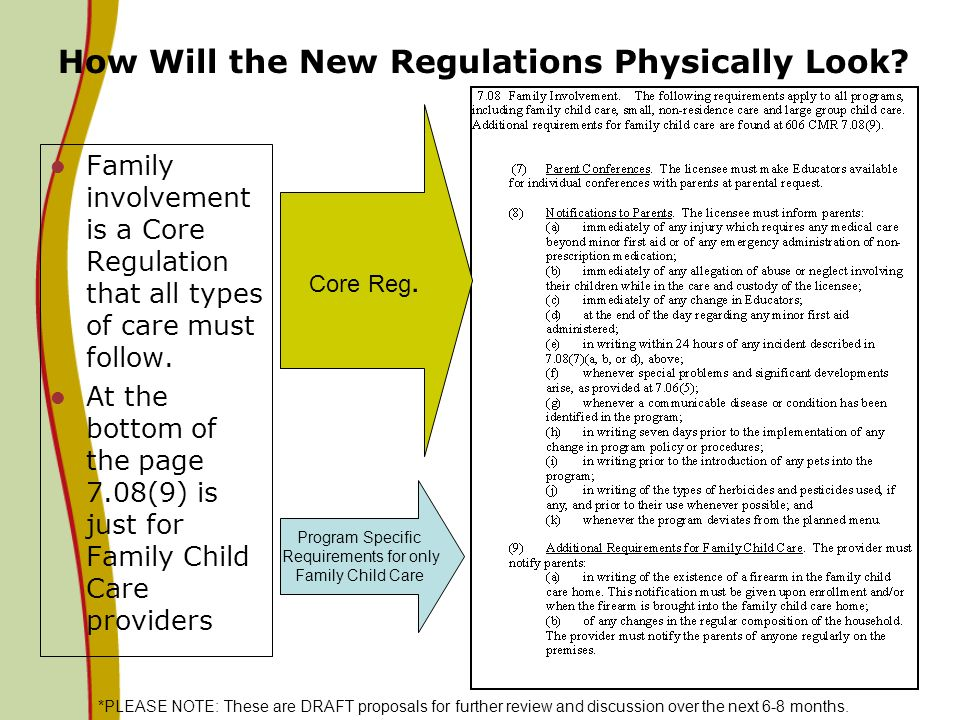 How Will the New Regulations Physically Look
