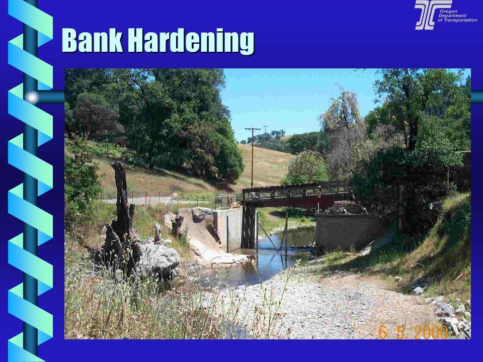 Bank Hardening