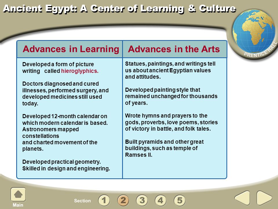 Ancient Egypt: A Center of Learning & Culture