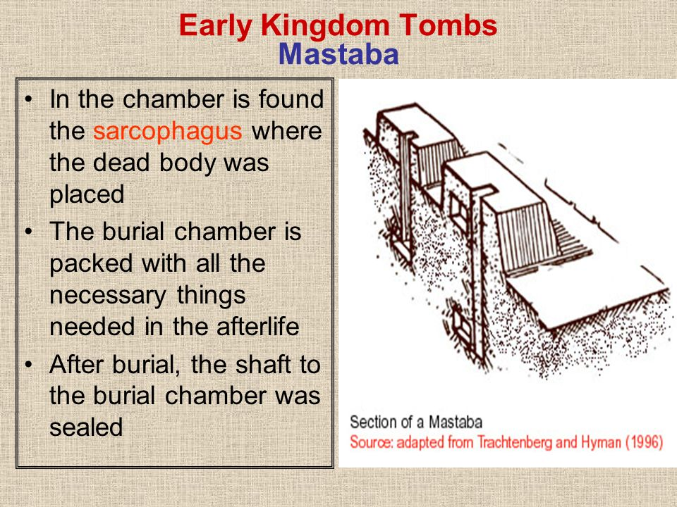 Early Kingdom Tombs Mastaba