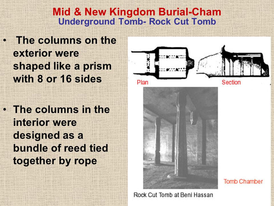 Mid & New Kingdom Burial-Cham Underground Tomb- Rock Cut Tomb