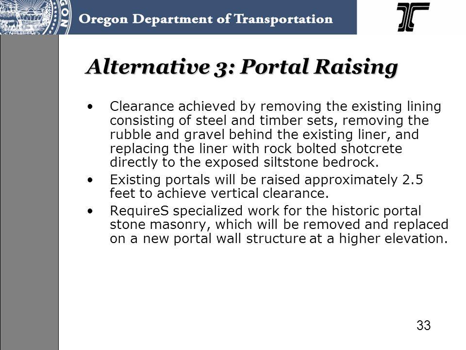 Alternative 3: Portal Raising