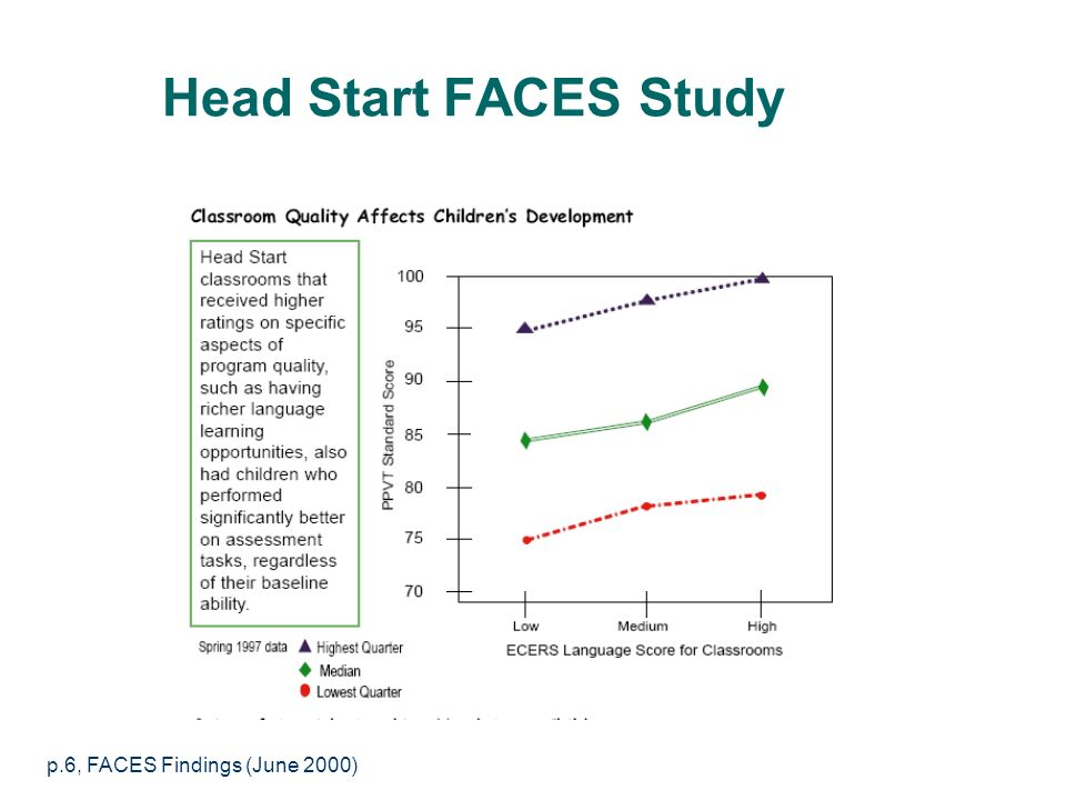 Head Start FACES Study p.6, FACES Findings (June 2000)