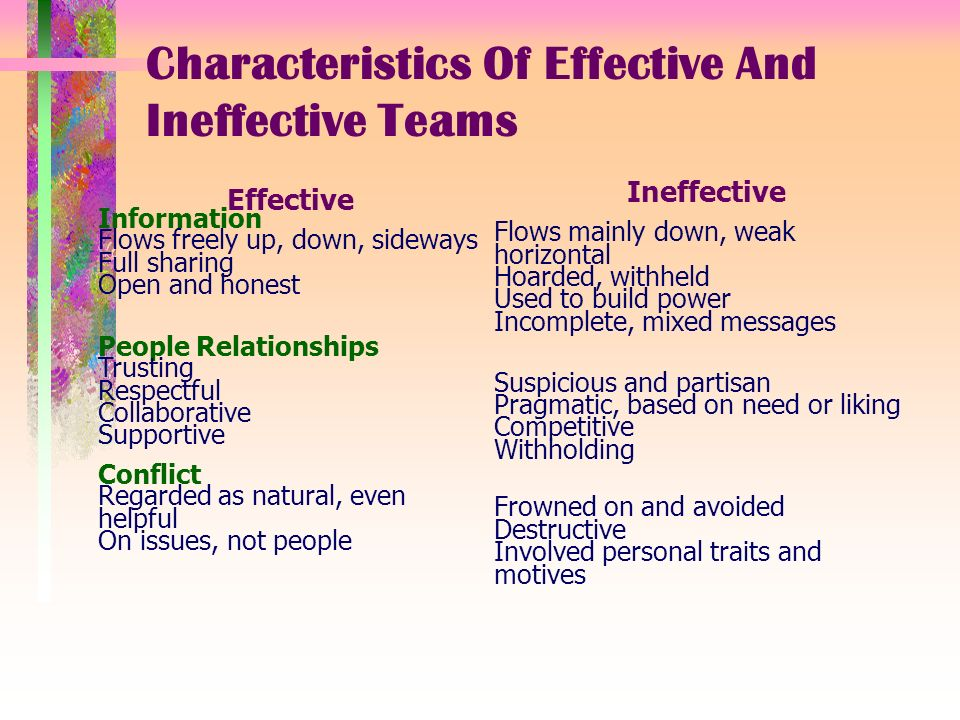indentifying characteristices of an effective team Teams have stronger sense of identification, common goals or task, members & task independent, different & specialized roles identify the characteristics of effective teams defined mission, task ,objective or function cooperation & communication, interdependence.