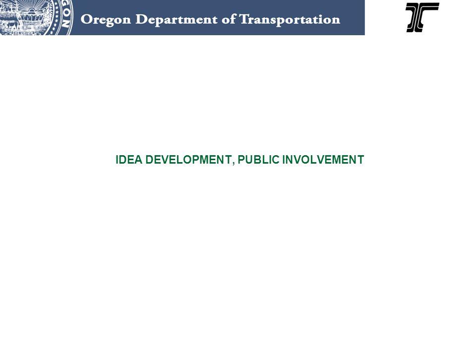 IDEA DEVELOPMENT, PUBLIC INVOLVEMENT