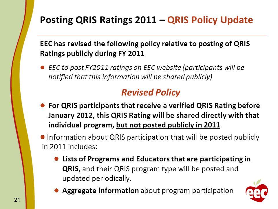 Posting QRIS Ratings 2011 – QRIS Policy Update