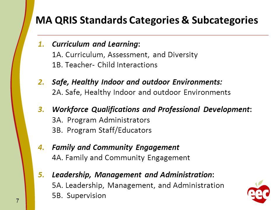 MA QRIS Standards Categories & Subcategories