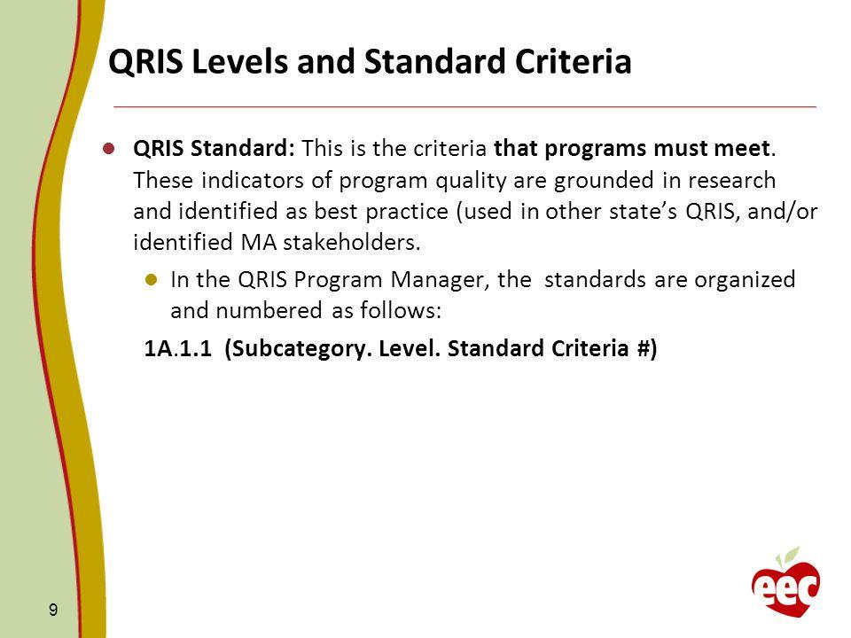 QRIS Levels and Standard Criteria